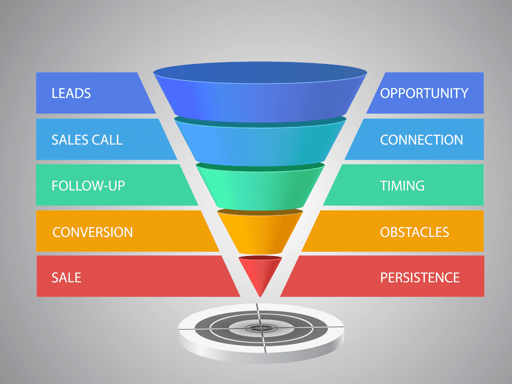 Grow business with sales funnels - GRINFER