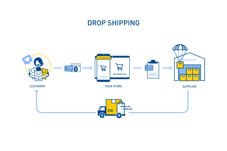 Launch an online business with dropshipping - GRINFER