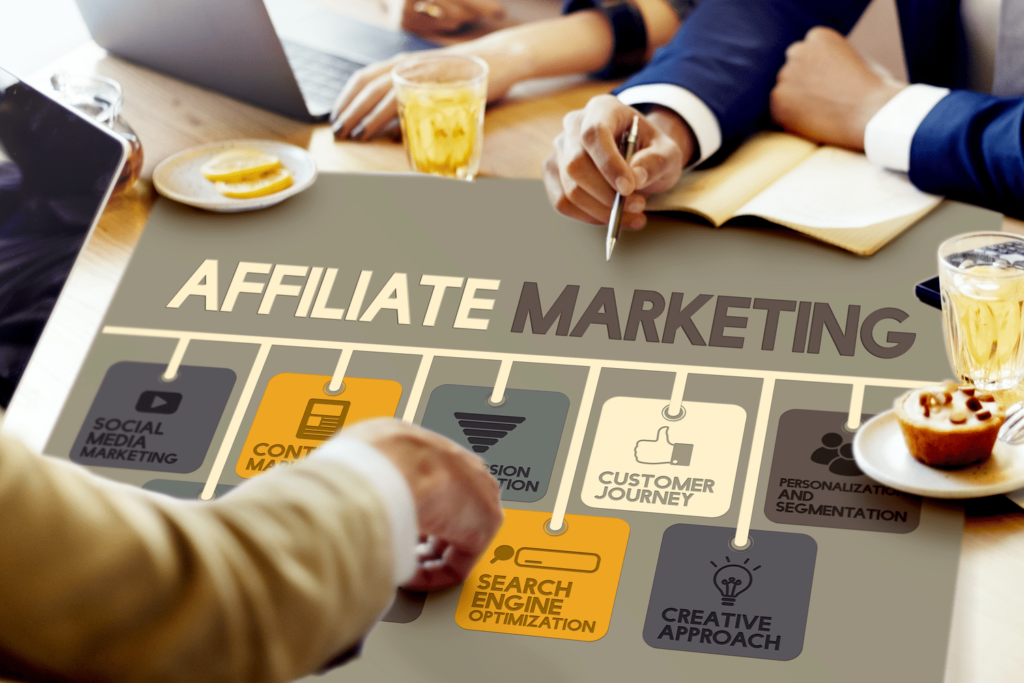 Affiliate marketing - Take advantage of affiliate collaboration with other companies - GRINFER