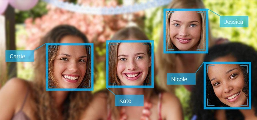 Automated Multiple Face Recognition using Python
