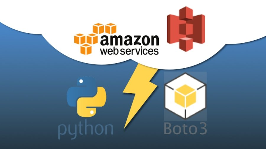 AWS with Python and Boto3 Series