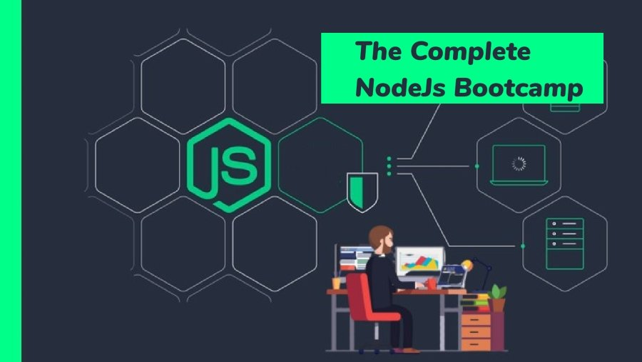 Learn NodeJs Completely from Scratch