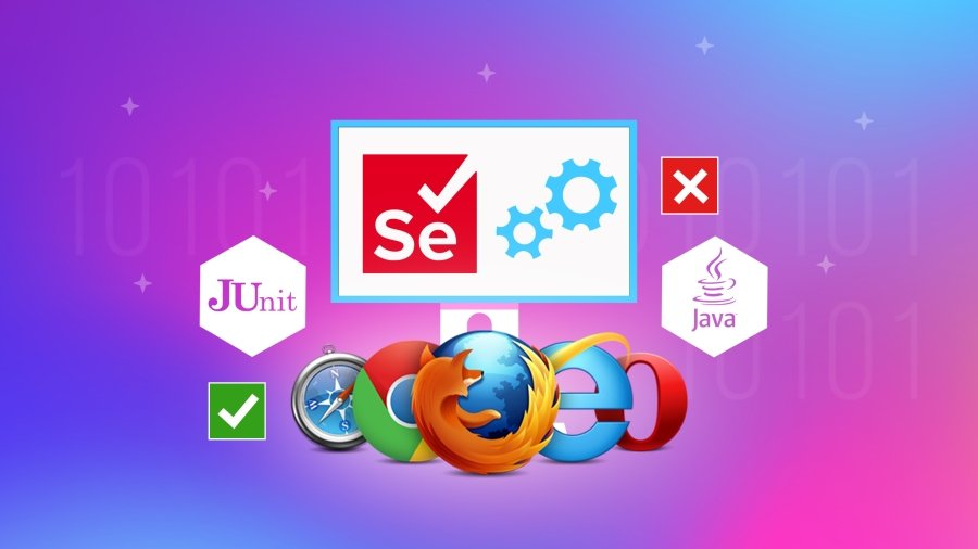 Selenium WebDriver with Java Quickstart